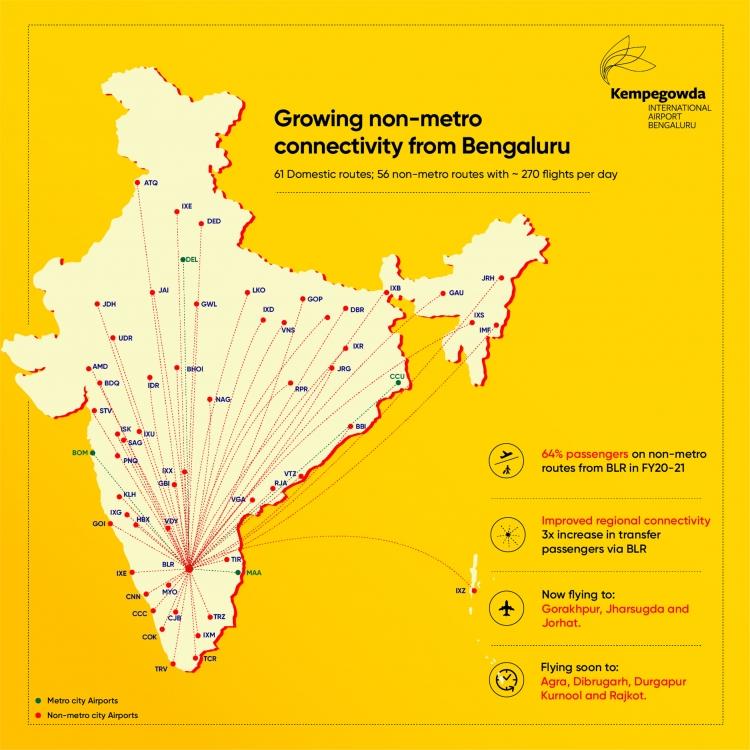 Bengaluru Airport Domestic Connectivity Map