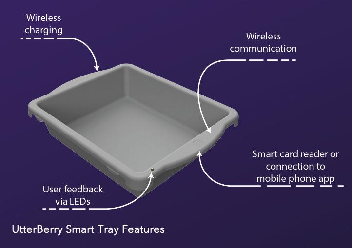 Smart Trays